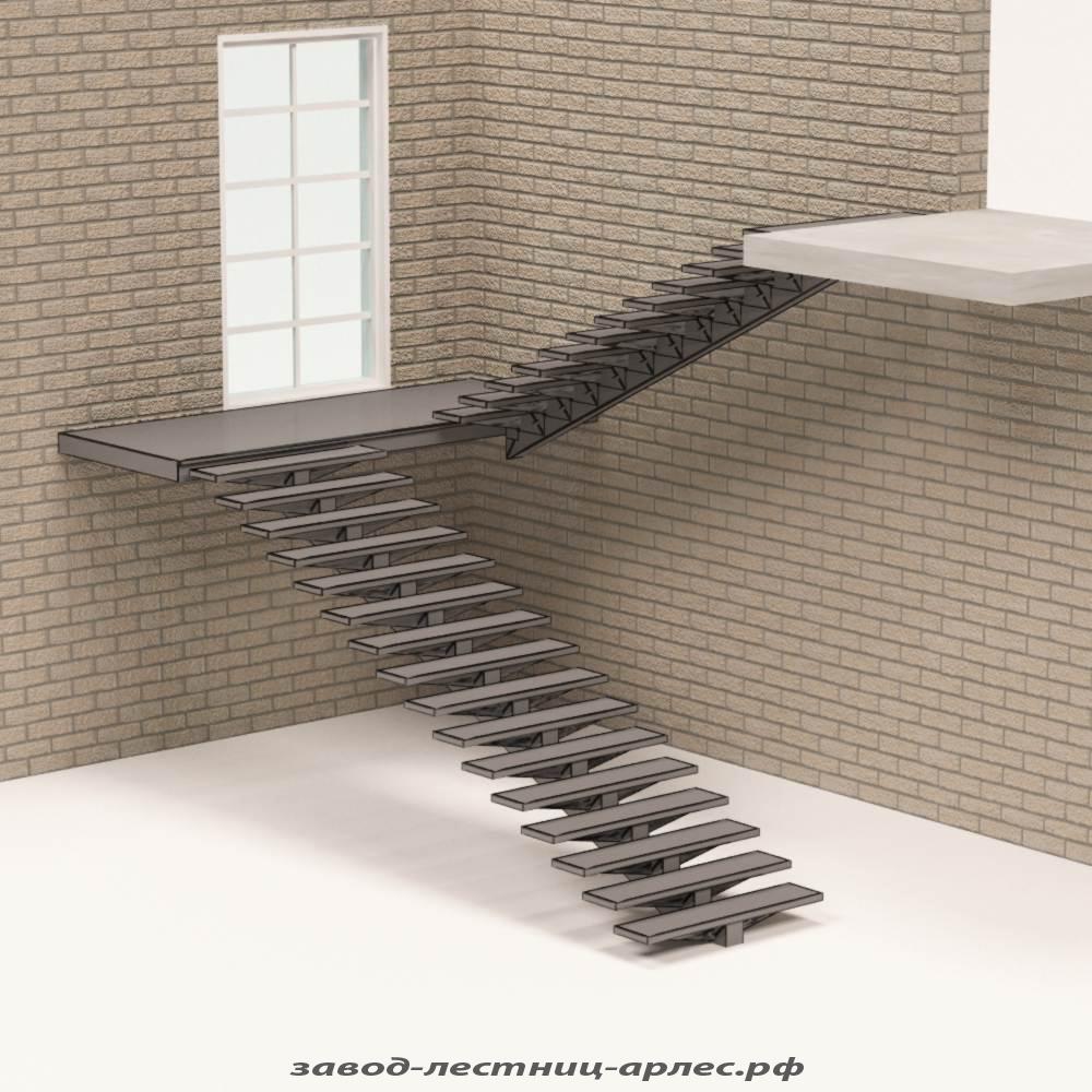 Основные типы лестниц